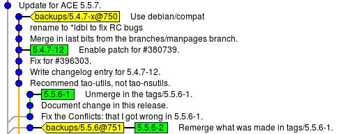 http://thomas.g.girard.free.fr/ACE/missing-merge.png